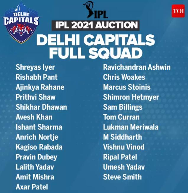 Delhi Capitals players list