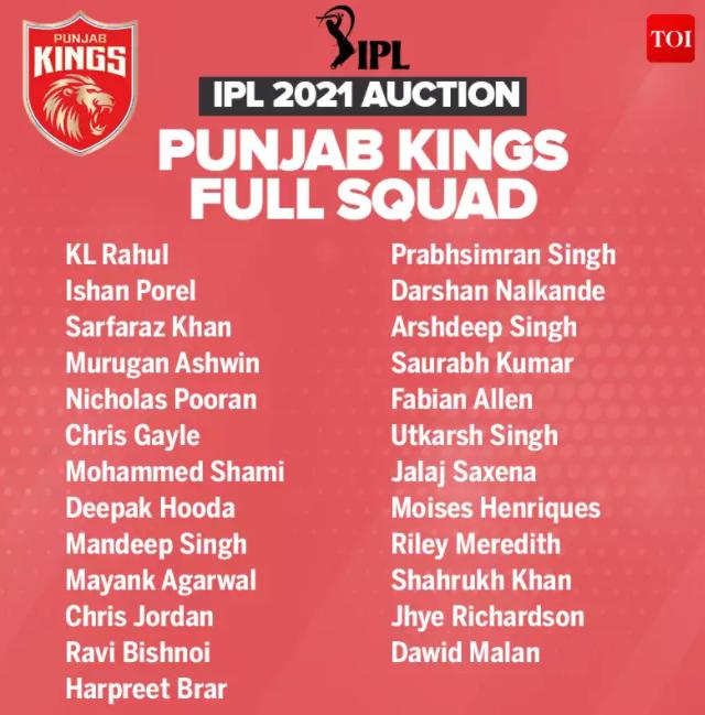 Player List of Punjab Kings
