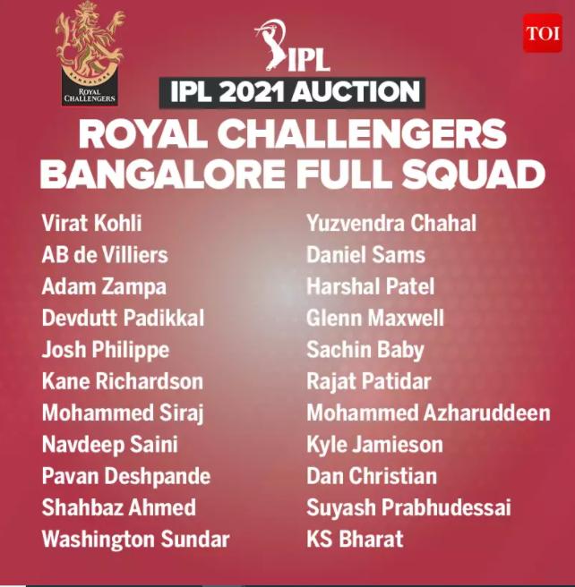 Royal Challengers Bangalore Squad