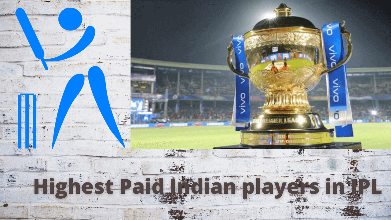 Highest Paid Indian players in IPL 2021