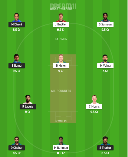 IPL 2021 CSK vs RR Dream11 Prediction Chennai