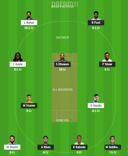 IPL 2021 DC vs PBKS Dream11 Prediction