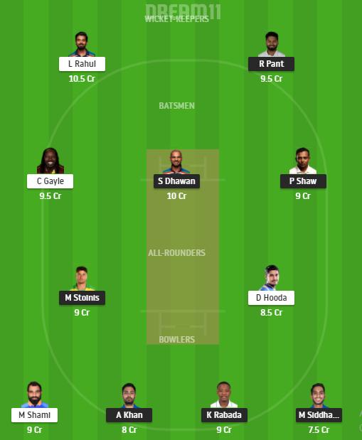 IPL 2021 DC vs PBKS Dream11 Prediction