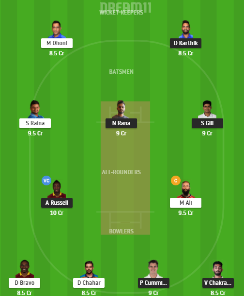 IPL 2021 KKR vs CSK Dream11 Prediction