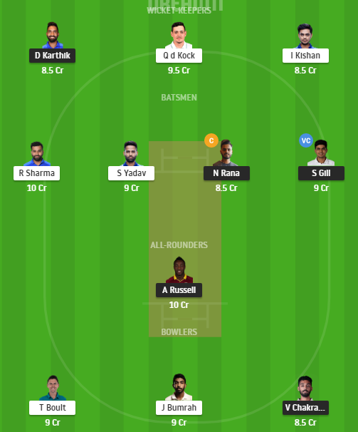 IPL 2021 KKR vs MI Dream11 Prediction