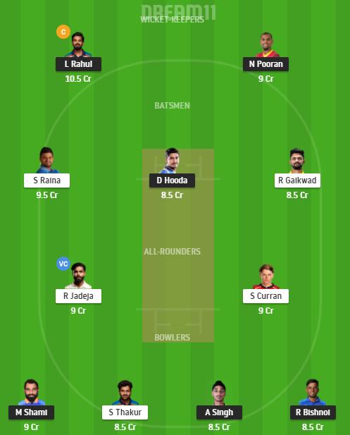 IPL 2021 PBKS vs CSK Dream11 Prediction