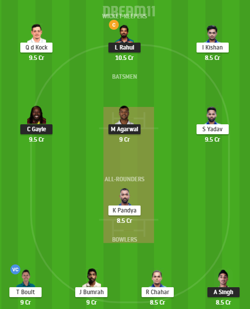 IPL 2021 PBKS vs MI Dream11 Prediction