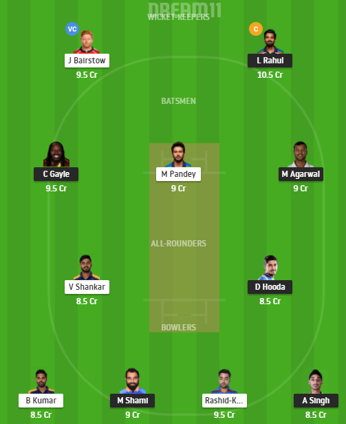 IPL 2021 PBKS vs SRH Dream11 Prediction