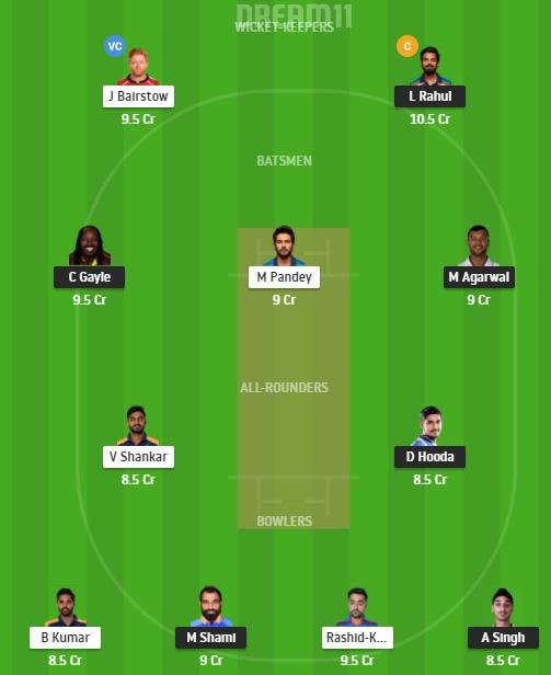 IPL 2021 PBKS vs SRH Dream11 Prediction
