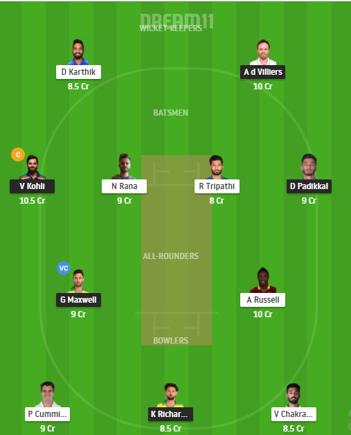 IPL 2021 RCB vs KKR Dream11 Prediction