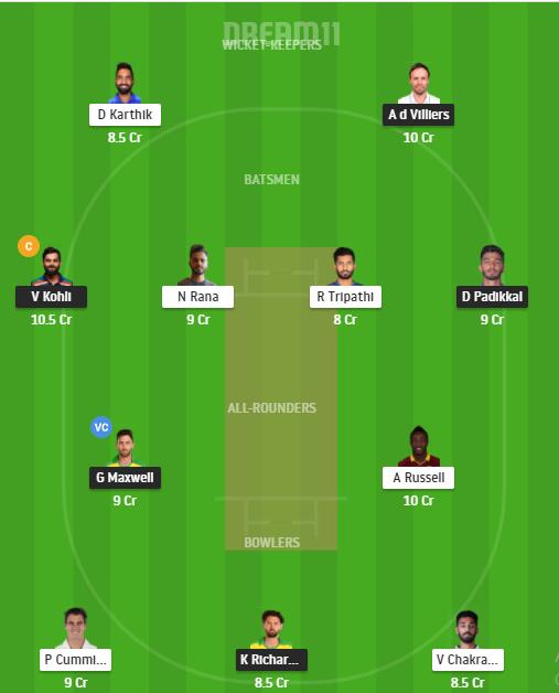 IPL 2021 RCB vs KKR Dream11 Prediction