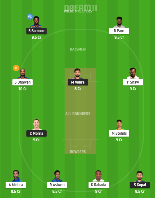 IPL 2021 RR vs DC Dream11 Prediction