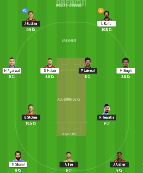 IPL 2021 RR vs PBKS Dream11 Prediction