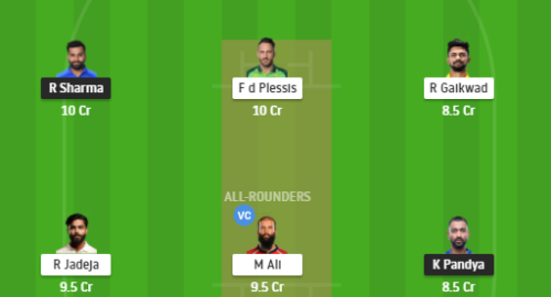 IPL 2021 MI vs CSK Dream11 Prediction